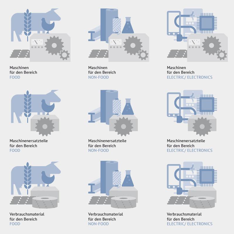 Produktgruppen-Icons für die Weise-Beratungen GmbH, Mertendorf